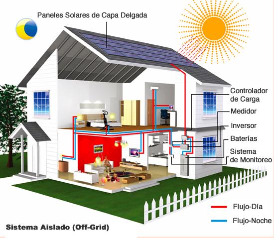 Paneles Solares De Sistemas Aislados 171 11colors Com